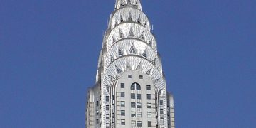 Chrysler Building Height